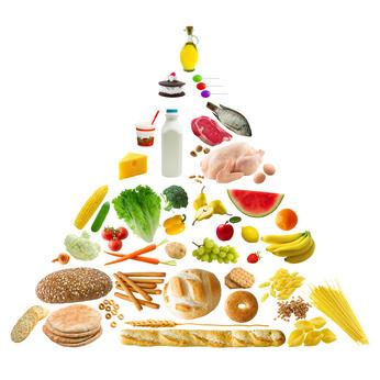 maigrir sans régime menu équilibré