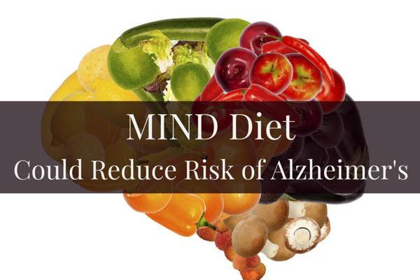 2-MIND-Diet